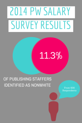 PW's 2014 Salary Survey Reveals Lack of Diversity in Publishing Workforce, Gender Discrepancy in Compensation