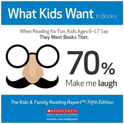 This Holiday Season … Children Ages 6–17 Want Books That 'Make Me Laugh,' According to 'Sneak Peek' of New National Study